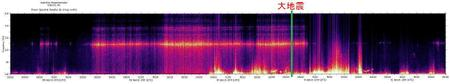 HAARP観測データ 2011年3月11日前後