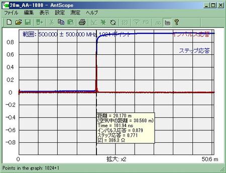 20m新品10D-2V TDR特性