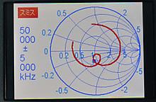 AA-1000 スミスチャート画面