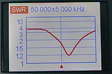 AA-1000 SWRグラフ画面