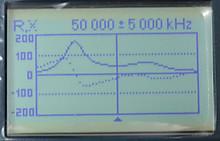AA-230PRO RXグラフ画面