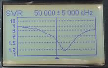 AA-230PRO SWRグラフ画面